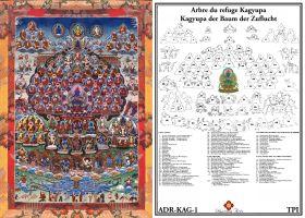 Arbre de refuge Kagyupa