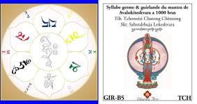 Tchenrezi a 1000 bras - Avalokitesvara