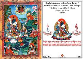 Les huit noms du maitre Gourou Tsengye