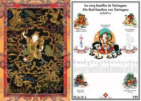 Les cinq familles de Tseringma