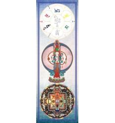 Tchenrezi a 1000 bras - Avalokitesvara à 1000 bras