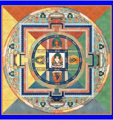 Les cinq Dyanis Bouddhas