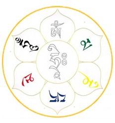 10 Adhésif Mantra de Chenrezi