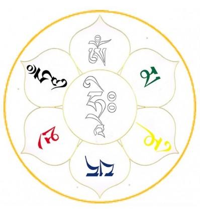 10 adhésifs Mantra de Chenrezi