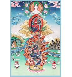 Bhaishajya guru bouddha
